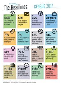 Social Enterprise Census 2017 Highlights 212x300