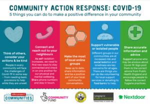 coronavirus infographic for website 300x209