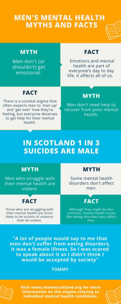Mens Mental Health Myths 410x1024